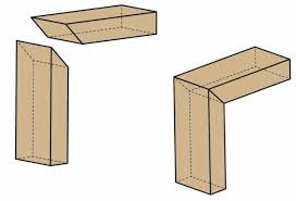 mon types of wood joints you should