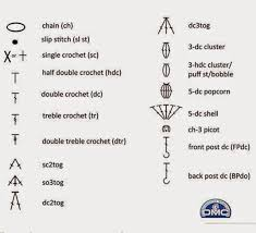 Our Family Blogs About Reading Crochet Symbol Chart