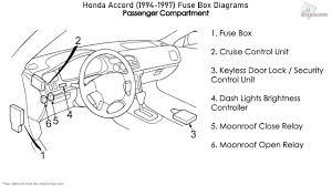 2003 Honda Accord Fuse Box Layout 99 Honda Accord Fuse Box Diagram