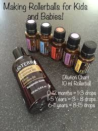 Rollerball Dilution Chart Essential Oils For Kids Dilution Chart For Rollerballs