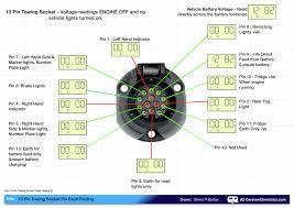 6 pin wiring diagram wiring 6 pin flat trailer plug wiring diagram 6 pin trailer plug wiring diagram dscc with yirenlu me ripping in