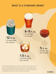 Alcohol Types Chart How Much Alcohol Does It Take To Get Drunk A Guide To Safe