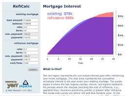 refinance calculations mortgage refinance calculator r bloggers
