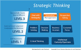 Expert decision making model based on the Recognition Primed Decision model  pioneered by Research Psychologist Gary Klein SlidePlayer