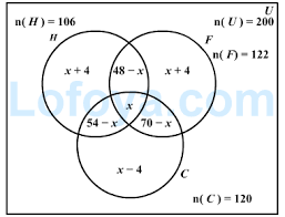 Venn Diagram Problem Solving Solve Venn Diagram Under Fontanacountryinn Com