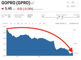 Gopro Tanks After Missing On Earnings Gpro Markets Insider