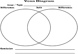 Compare And Contrast Beowulf And Grendel Venn Diagram Geometric Literature Media Literacy