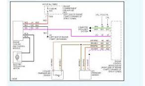 watch more like 2000 xterra battery fuse 2000 nissan xterra fuse box diagram besides 2000 nissan xterra wiring