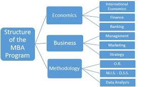 management assignment help and writing service online help for management assignment