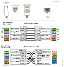 Ethernet Standards Chart Ethernet Cables Rj45 Colors Crossover B B Electronics