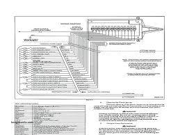 tomar led light bar wiring diagram unique justice michaelhannan co tomar led light bar wiring diagram unique justice