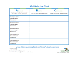 42 Printable Behavior Chart Templates For Kids Template Lab