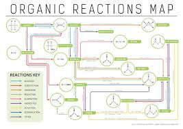 Compound Interest Todays Graphic Is An Organic Chemistry