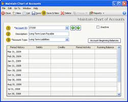 Peachtree Learning Chart Of Accounts