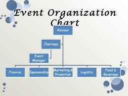 Event Planning Checklists Curriculum Vitae Sample Adjunct