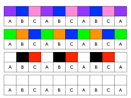Patterning Stunning Patterning Activities MIA From The Common Core Learning At The