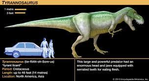 Tyrannosaur | dinosaur group | Britannica