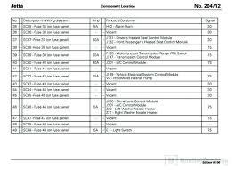 2012 nissan versa fuse box diagram beautiful luxury nissan almera 2012 nissan versa fuse box diagram inspirational volkswagen tiguan fuse box diagram 2012 golf wiring diagrams