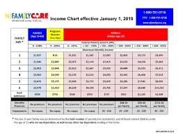 Nj Family Care Chart Reasonable Nj Family Care Chart 2019