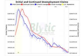 Initial Jobless Claims Fall Slightly Csmonitor Com