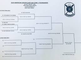 Bracket Released For Great Bend Chiefs In Aaa Zone Tournament