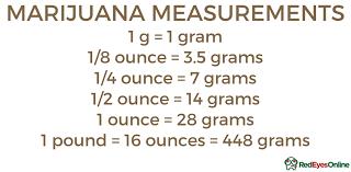 Measurement Conversion Grams Online Charts Collection