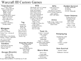 dota 2 custom maps what would you want dota2