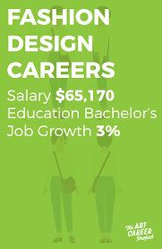 Graphic Design Careers And Salary Fashion Design Careers Job Description Salary Education