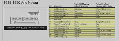 car wiring harness schematic for 2002 cavalier wiring diagrams 2003 Chevy Avalanche Cluster Wiring at 2003 Chevy Avalanche Stereo Wiring Diagram