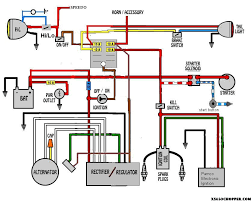 bobber wiring diagram bobber image wiring diagram harley chopper wiring diagram harley wiring diagrams on bobber wiring diagram