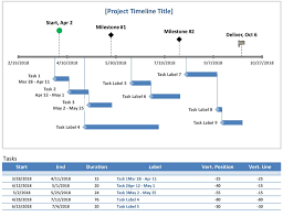 Project Management Timelines Templates Excel Schedule Template Using