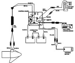 Images minn kota trolling motor wiring diagram for also 2v
