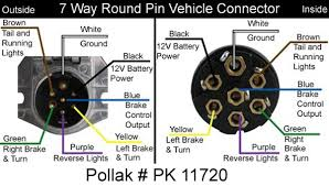 7 pin round trailer plug wiring diagram wiring diagram and 7 pin trailer wiring diagram ford diagrams and schematics