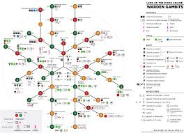 Warden Gambit Chart Lord Of The Rings Online Lotro