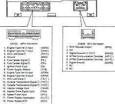 2007 toyota tundra wiring diagram astartup 2007 toyota tundra fog light kit at 2007 Toyota Tundra Fog Light Wiring Diagram