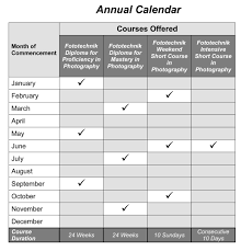 Annual Calendar 2015 Annual Calendar 2015 School Of Fototechnik