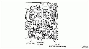 Detroit 60 series engine diagram series 60 front mounted water pump rh diagramchartwiki detroit 60 series engine manual detroit series 60 engine fan