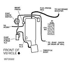 1997 chevy camaro vacuum hose diagram engine mechanical problem 2 replies