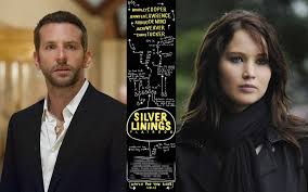 See more ideas about silver linings playbook, silver lining, good movies. Silver Linings Playbook Wallpapers Wallpaper Cave