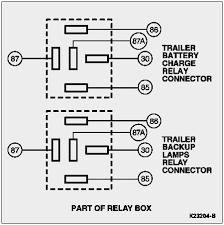 7 wire trailer harness diagram pretty trailer wiring diagram on 7 wire trailer harness diagram fresh 7 pin trailer wiring diagram ford f350 7 wiring diagram