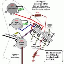 help] i need an hss wiring diagram guitar wiring diagram hss the problem with this diagram is that it says something about coil tapping the humbucker, but i don't want that, what i want is to coil split the humbucker,