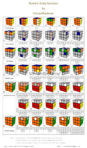 Rubik's Cube Pattern To Solve