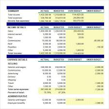 budget templates for small business business budget template excel format basic budget template how