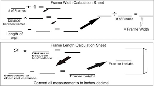 frame calculations