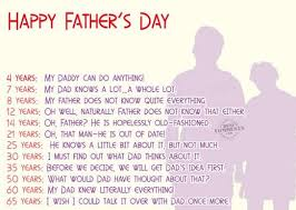 Fathers Day Quotes From Daughter Custom Happyfathersdayquotesfromdaughtersonfatherdayquotesimage48