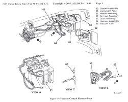 chevy astro van wiring diagram 1994 fuel pump for on sierra radio 92 chevy truck wiring diagram full size of 92 chevy astro van wiring diagram ac library o wiring diagram chevy astro