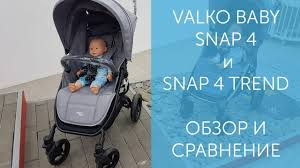 Прогулочные коляски Valko <b>Baby Snap</b> 4 и Valko <b>Baby Snap</b> 4 ...