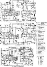 1970 xlch wiring diagram diy enthusiasts wiring diagrams \u2022 1975 xlch wiring diagram 72 harley davidson wiring diagram circuit diagram symbols u2022 rh veturecapitaltrust co 1970 hd sportster 1970 hd sportster