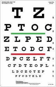 Free Printable Near Vision Chart Rosenbaum Pocket Vision Screening Card Precision Vision