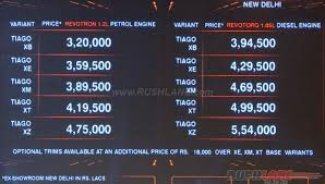 new car releases in april 2016Tiago is best selling Tata car for April 2016